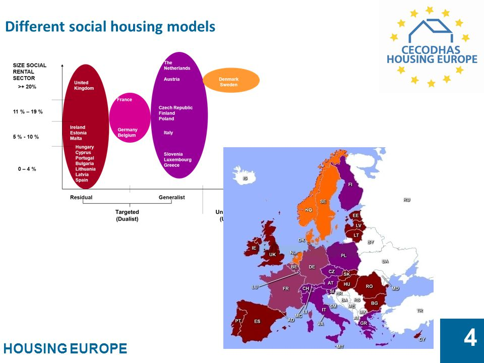 HOUSING EUROPE 4 Different social housing models