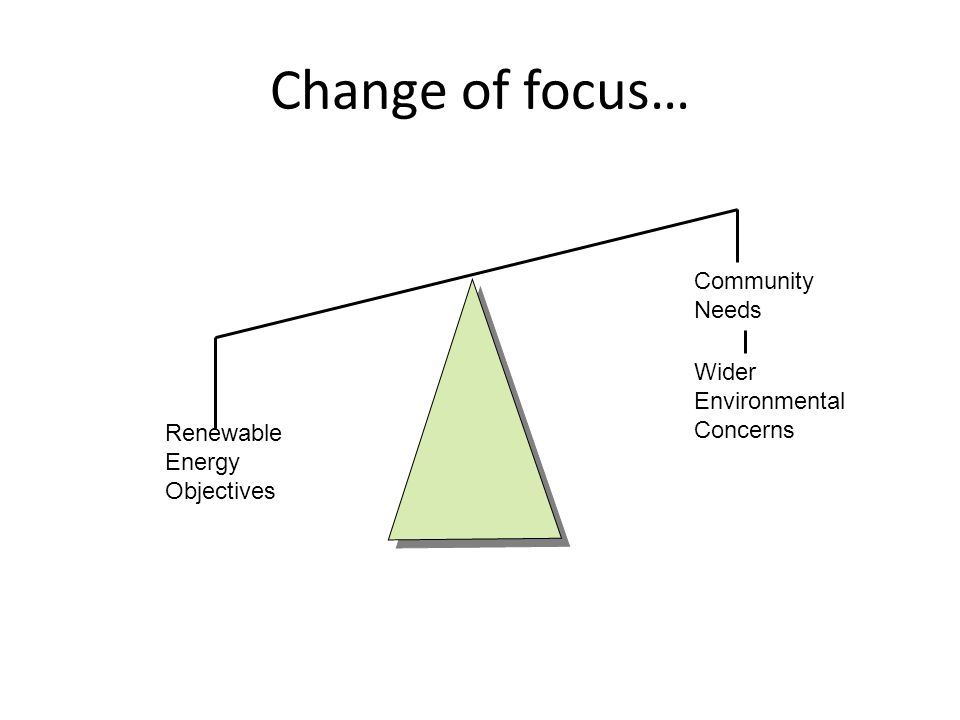 Change of focus… Renewable Energy Objectives Community Needs Wider Environmental Concerns