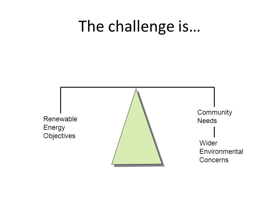 The challenge is… Renewable Energy Objectives Community Needs Wider Environmental Concerns