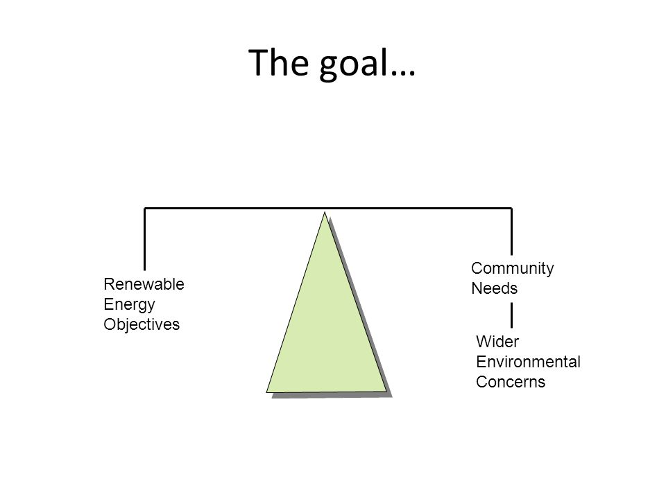 The goal… Renewable Energy Objectives Community Needs Wider Environmental Concerns