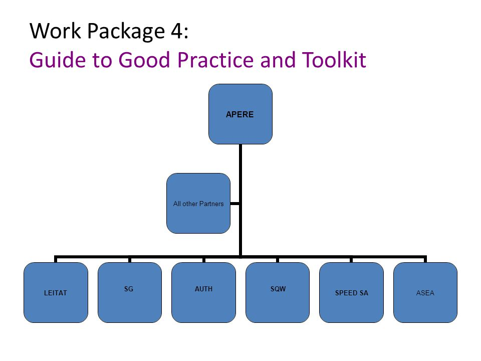 Work Package 4: Guide to Good Practice and Toolkit APERE LEITAT SGAUTHSQWSPEED SA ASEA All other Partners