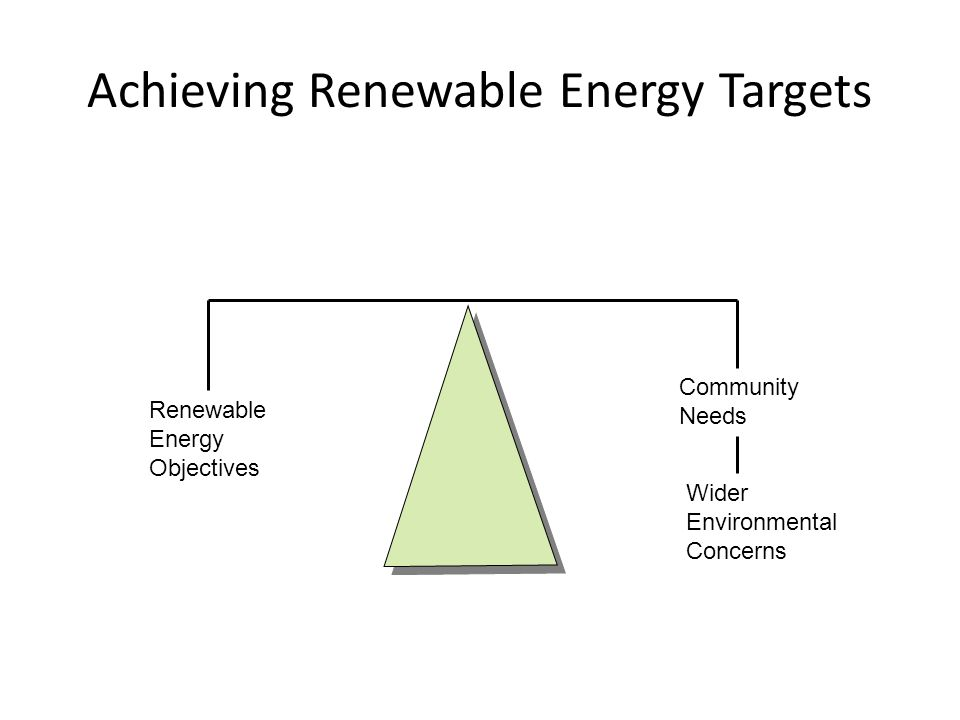 Achieving Renewable Energy Targets Renewable Energy Objectives Community Needs Wider Environmental Concerns