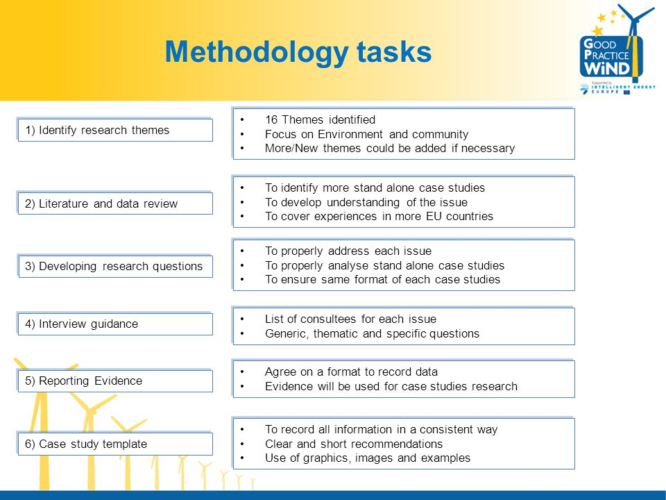 Methodology tasks 16 Themes identified Focus on Environment and community More/New themes could be added if necessary 16 Themes identified Focus on Environment and community More/New themes could be added if necessary 1) Identify research themes 2) Literature and data review To identify more stand alone case studies To develop understanding of the issue To cover experiences in more EU countries To identify more stand alone case studies To develop understanding of the issue To cover experiences in more EU countries 3) Developing research questions To properly address each issue To properly analyse stand alone case studies To ensure same format of each case studies To properly address each issue To properly analyse stand alone case studies To ensure same format of each case studies 4) Interview guidance List of consultees for each issue Generic, thematic and specific questions List of consultees for each issue Generic, thematic and specific questions 5) Reporting Evidence Agree on a format to record data Evidence will be used for case studies research Agree on a format to record data Evidence will be used for case studies research 6) Case study template To record all information in a consistent way Clear and short recommendations Use of graphics, images and examples To record all information in a consistent way Clear and short recommendations Use of graphics, images and examples