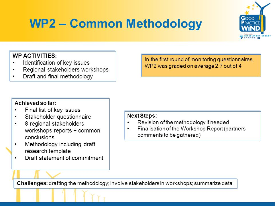 WP2 – Common Methodology Challenges: drafting the methodology; involve stakeholders in workshops; summarize data Achieved so far: Final list of key issues Stakeholder questionnaire 8 regional stakeholders workshops reports + common conclusions Methodology including draft research template Draft statement of commitment Achieved so far: Final list of key issues Stakeholder questionnaire 8 regional stakeholders workshops reports + common conclusions Methodology including draft research template Draft statement of commitment WP ACTIVITIES: Identification of key issues Regional stakeholders workshops Draft and final methodology WP ACTIVITIES: Identification of key issues Regional stakeholders workshops Draft and final methodology In the first round of monitoring questionnaires, WP2 was graded on average 2.7 out of 4 Next Steps: Revision of the methodology if needed Finalisation of the Workshop Report (partners comments to be gathered) Next Steps: Revision of the methodology if needed Finalisation of the Workshop Report (partners comments to be gathered)
