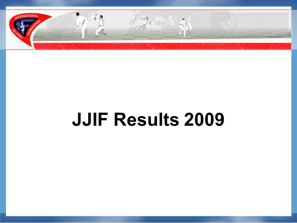 JJIF Results 2009