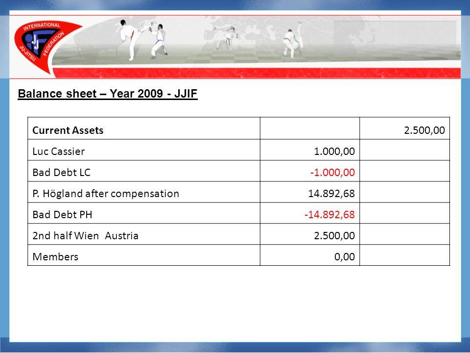 JJIF Budget 2011