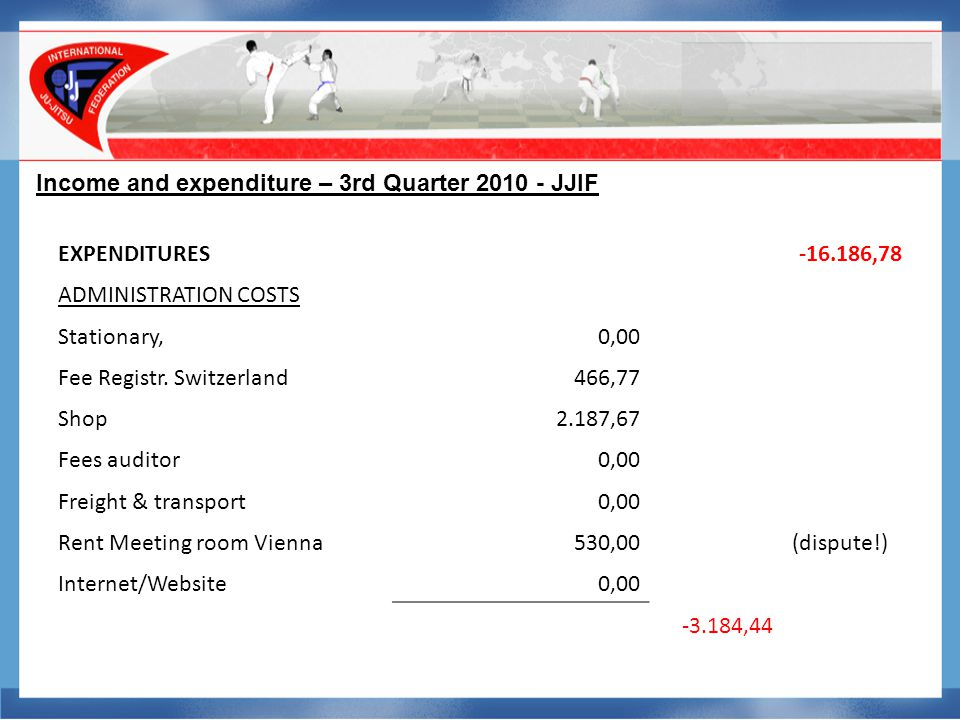 Income and expenditure – 3rd Quarter 2010 - JJIF EXPENDITURES-16.186,78 ADMINISTRATION COSTS Stationary,0,00 Fee Registr.