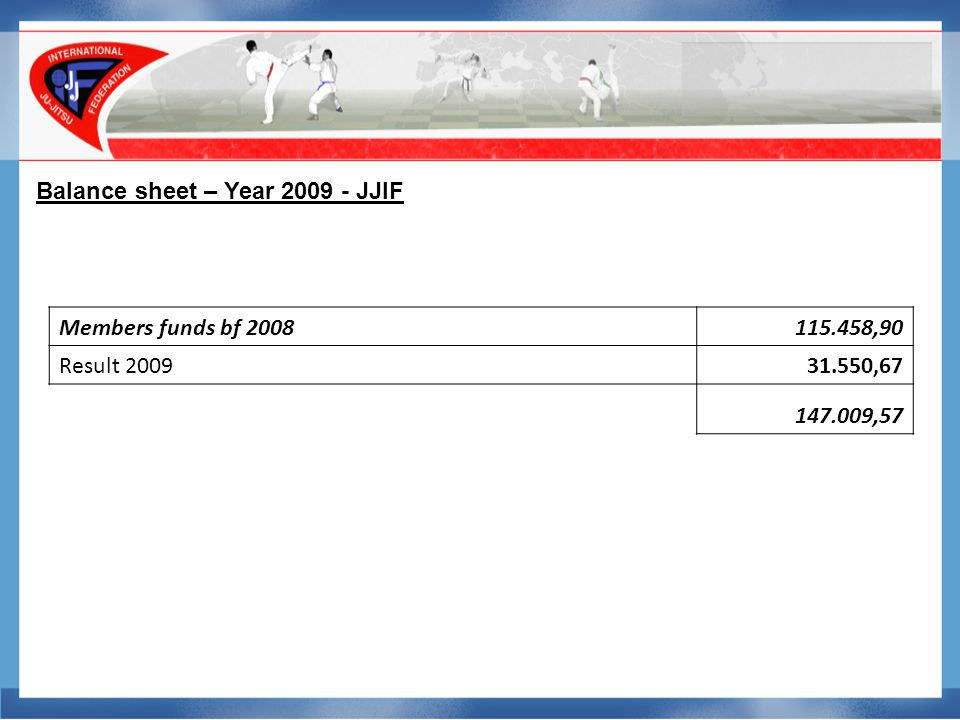 Balance sheet – Year 2009 - JJIF Members funds bf 2008 115.458,90 Result 2009 31.550,67 147.009,57