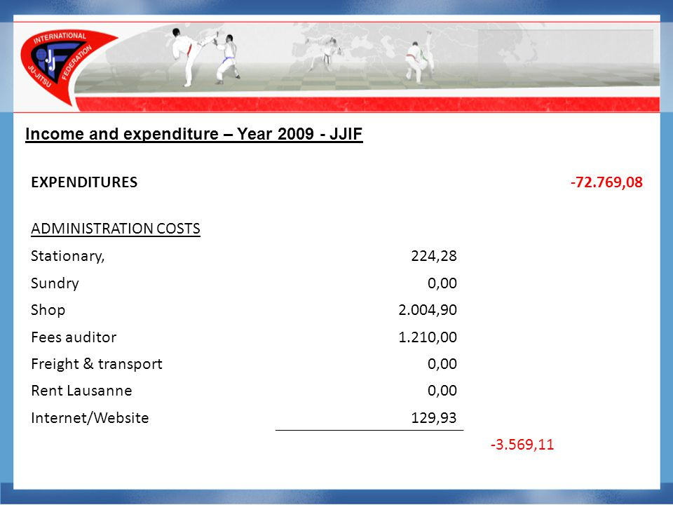 Income and expenditure – Year 2009 - JJIF CONTRIBUTIONS AGFIS2.680,00 FISpT0,00 IWGA1.005,00 -3.685,00 OPERATING UNION FEES European Union11.200,00 -11.200,00