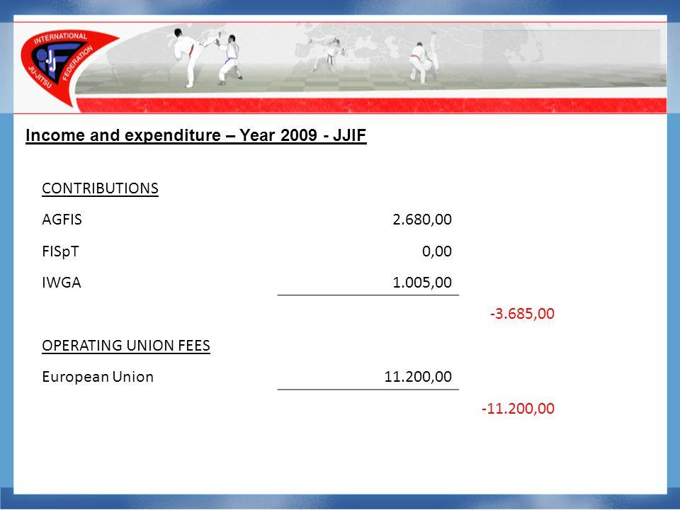 Balance sheet – 3rd Quarter 2010 - JJIF Current Assets2.580,00 Luc Cassier1.000,00 Bad Debt LC-1.000,00 P.
