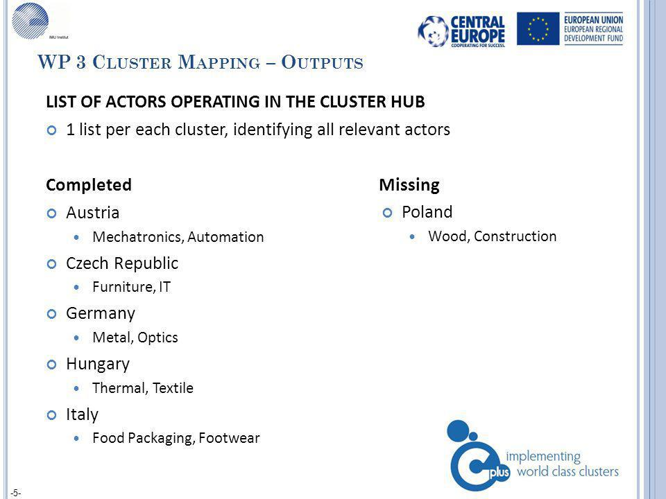 -5- LIST OF ACTORS OPERATING IN THE CLUSTER HUB 1 list per each cluster, identifying all relevant actors CompletedMissing Austria Mechatronics, Automation Czech Republic Furniture, IT Germany Metal, Optics Hungary Thermal, Textile Italy Food Packaging, Footwear WP 3 C LUSTER M APPING – O UTPUTS Poland Wood, Construction