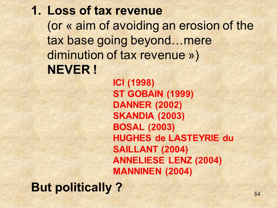 54 1.Loss of tax revenue (or « aim of avoiding an erosion of the tax base going beyond…mere diminution of tax revenue ») NEVER ! ICI (1998) ST GOBAIN