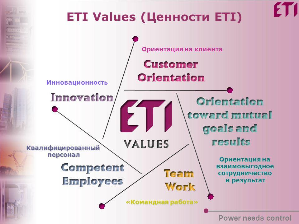 ETI Values (Ценности ETI) Power needs control Инновационность Ориентация на клиента Квалифицированный персонал персонал Ориентация на взаимовыгодноесотрудничество и результат «Командная работа»