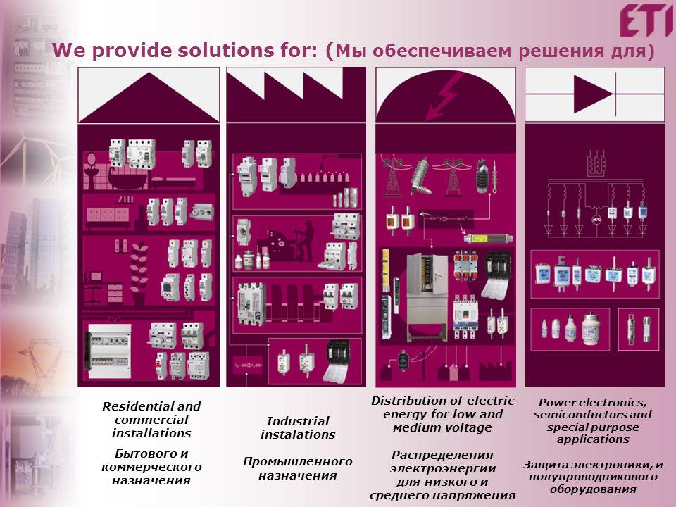 Мы создаём решения для: Фотоэлектрических систем в области возобновляемых источников энергии Предохранители с повышенными характеристиками изготовленные по специальным требованиям заказчика