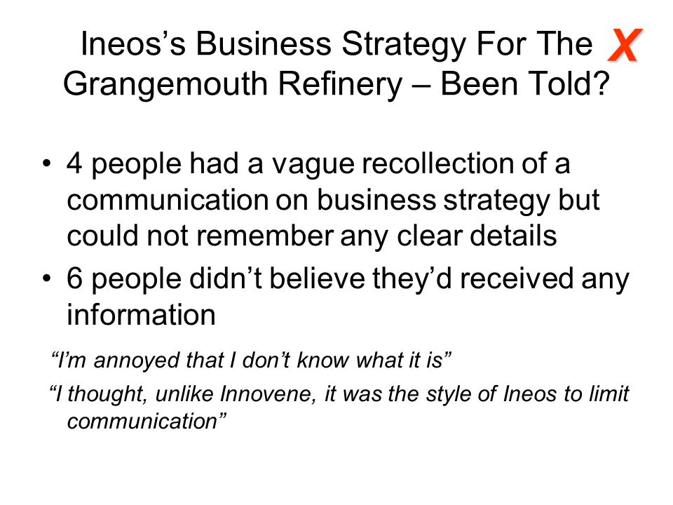 Ineos's Business Strategy For The Grangemouth Refinery – Been Told.