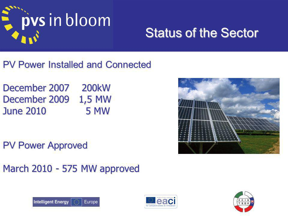 PV Power Installed and Connected December 2007 200kW December 2009 1,5 MW June 2010 5 MW PV Power Approved March 2010 - 575 MW approved Status of the Sector