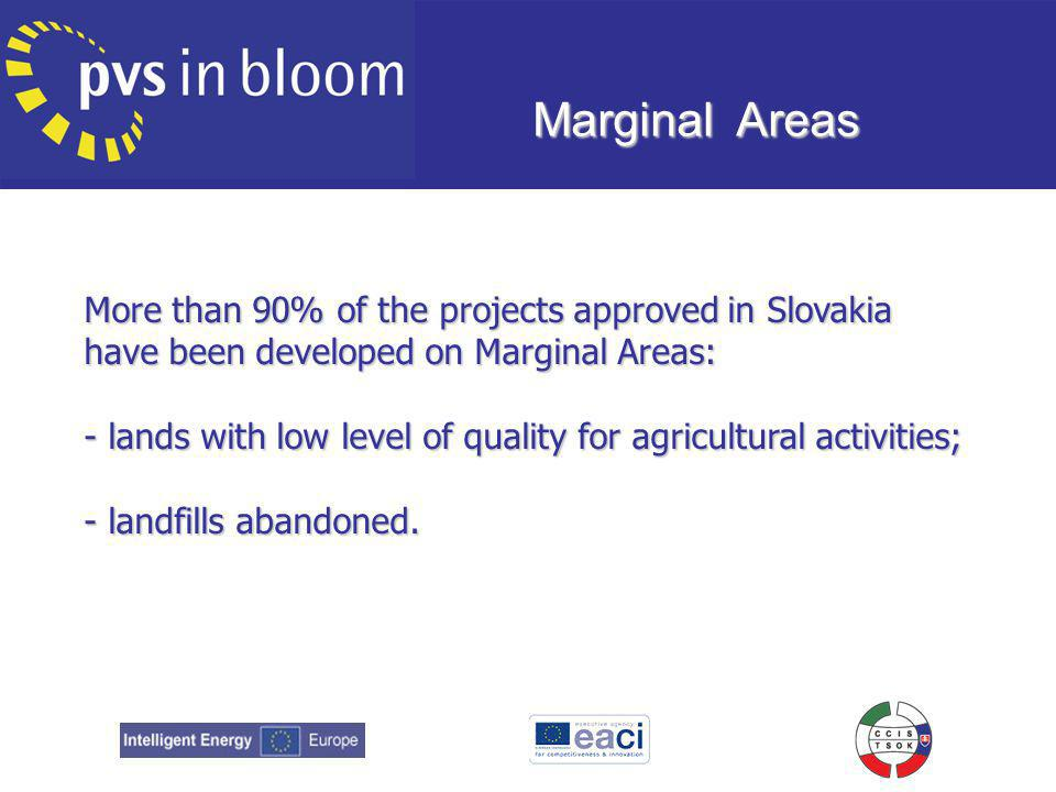 More than 90% of the projects approved in Slovakia have been developed on Marginal Areas: - lands with low level of quality for agricultural activities; - landfills abandoned.