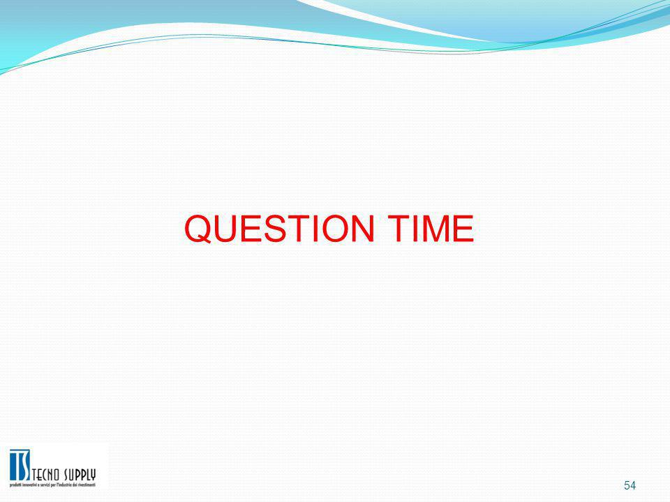 54 QUESTION TIME