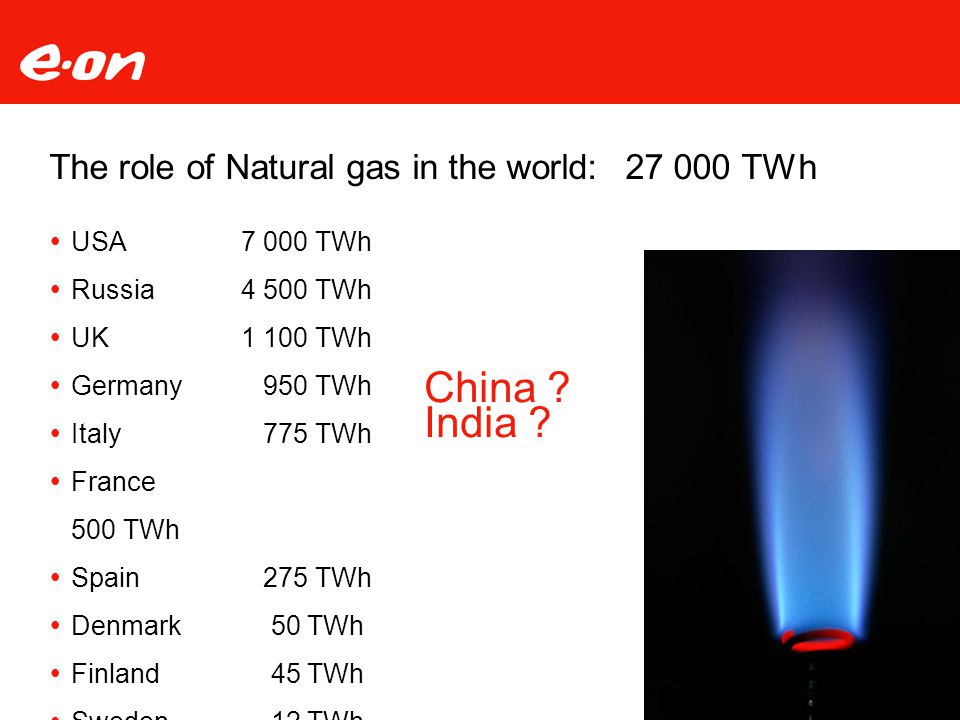 The role of Natural gas in the world: 27 000 TWh  USA7 000 TWh  Russia 4 500 TWh  UK1 100 TWh  Germany 950 TWh  Italy 775 TWh  France 500 TWh  Spain 275 TWh  Denmark 50 TWh  Finland 45 TWh  Sweden 12 TWh China .