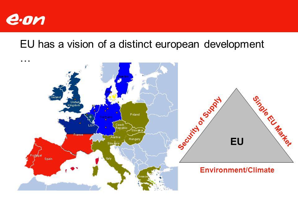 EU has a vision of a distinct european development … EU Environment/Climate Security of Supply Single EU Market