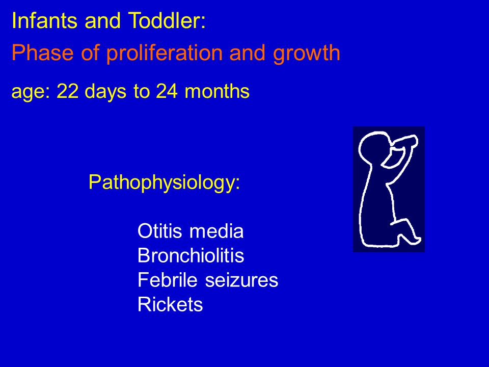 Pathophysiology: Otitis media Bronchiolitis Febrile seizures Rickets Infants and Toddler: Phase of proliferation and growth age: 22 days to 24 months