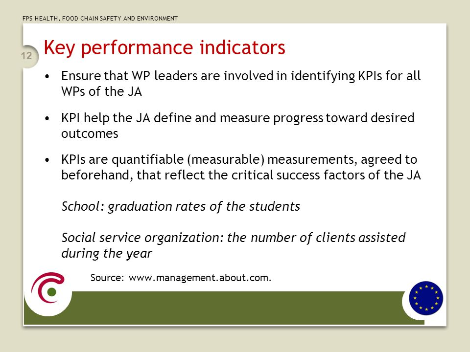 FPS HEALTH, FOOD CHAIN SAFETY AND ENVIRONMENT Key performance indicators Ensure that WP leaders are involved in identifying KPIs for all WPs of the JA KPI help the JA define and measure progress toward desired outcomes KPIs are quantifiable (measurable) measurements, agreed to beforehand, that reflect the critical success factors of the JA School: graduation rates of the students Social service organization: the number of clients assisted during the year Source: www.management.about.com.
