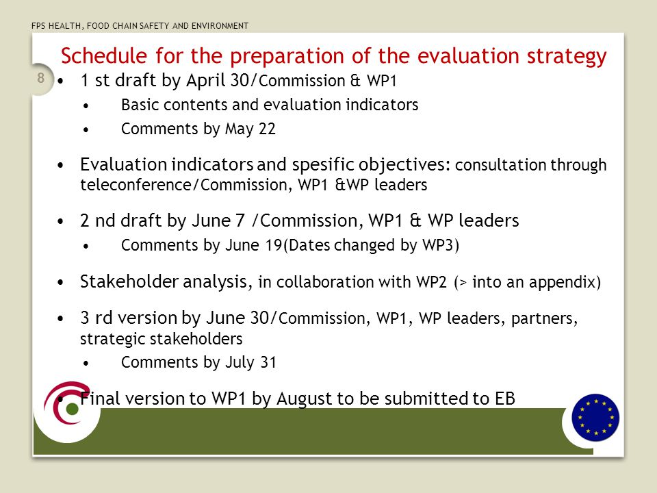 FPS HEALTH, FOOD CHAIN SAFETY AND ENVIRONMENT Schedule for the preparation of the evaluation strategy 1 st draft by April 30/ Commission & WP1 Basic contents and evaluation indicators Comments by May 22 Evaluation indicators and spesific objectives: consultation through teleconference/Commission, WP1 &WP leaders 2 nd draft by June 7 /Commission, WP1 & WP leaders Comments by June 19(Dates changed by WP3) Stakeholder analysis, in collaboration with WP2 (> into an appendix) 3 rd version by June 30/ Commission, WP1, WP leaders, partners, strategic stakeholders Comments by July 31 Final version to WP1 by August to be submitted to EB 8