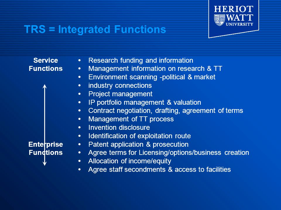 TRS = Integrated Functions Service Functions Enterprise Functions  Research funding and information  Management information on research & TT  Envir