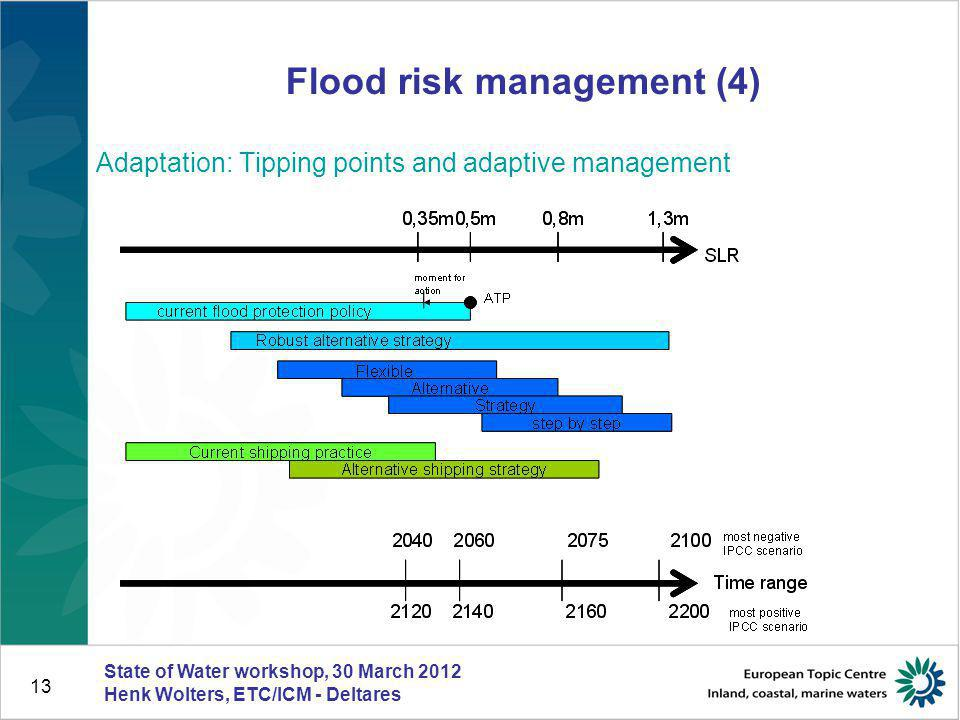 13 Flood risk management (4) Adaptation: Tipping points and adaptive management State of Water workshop, 30 March 2012 Henk Wolters, ETC/ICM - Deltare