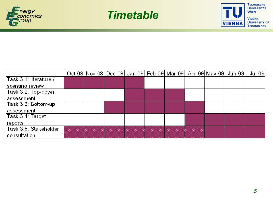 5 Timetable