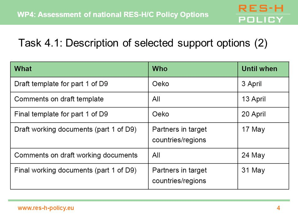 WP4: Assessment of national RES-H/C Policy Options www.res-h-policy.eu15 Role and contribution of partners (2) EEG ─adaptation and application of the simulation model INVERT (task 4.4) ECN ─responsible for the task 4.4 assessment for the non-building sector Fraunhofer ISI ─contributing to working paper on qualitative assessment criteria for RES-H/C support options, adaptation and application of the simulation model INVERT (task 4.4) ULUND ─presenting at first consultation workshop per target country/region on the experience with the implementation of DH systems in SE ─contributing to working paper on qualitative assessment criteria for RES-H/C support options