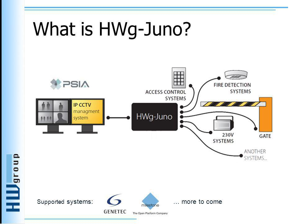 What is HWg-Juno? Supported systems: … more to come