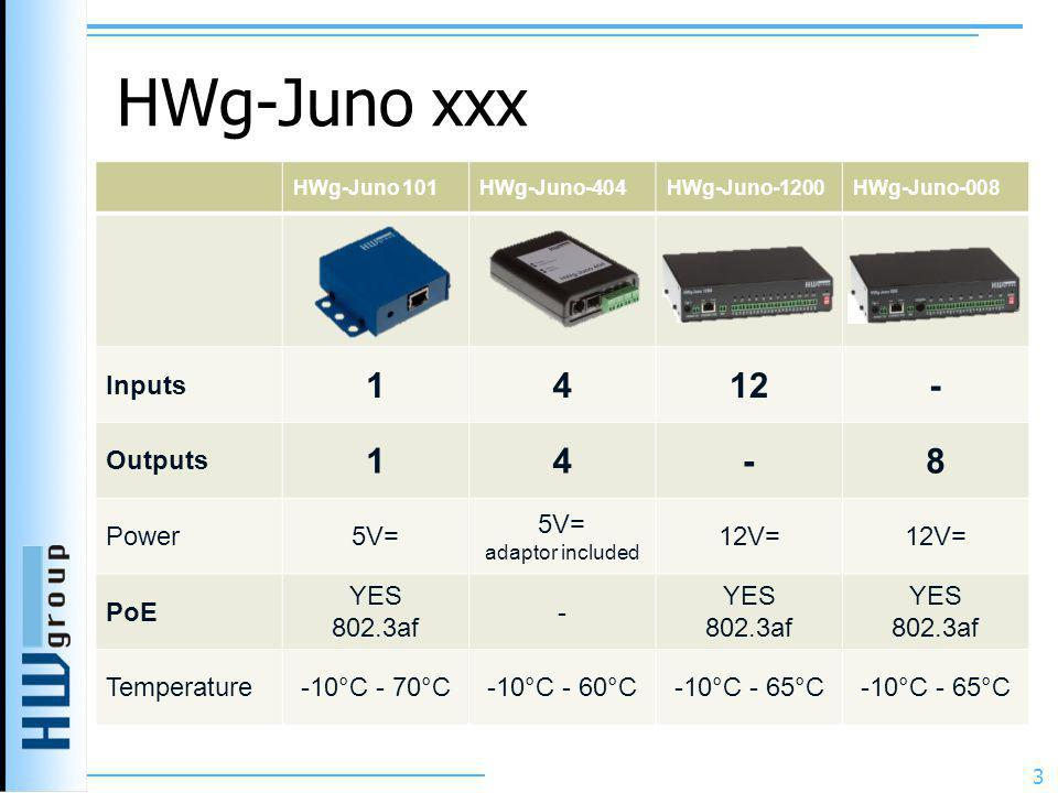 HWg-Juno xxx 3 HWg-Juno 101HWg-Juno-404HWg-Juno-1200HWg-Juno-008 Inputs 1412- Outputs 14-8 Power5V= adaptor included 12V= PoE YES 802.3af - YES 802.3a