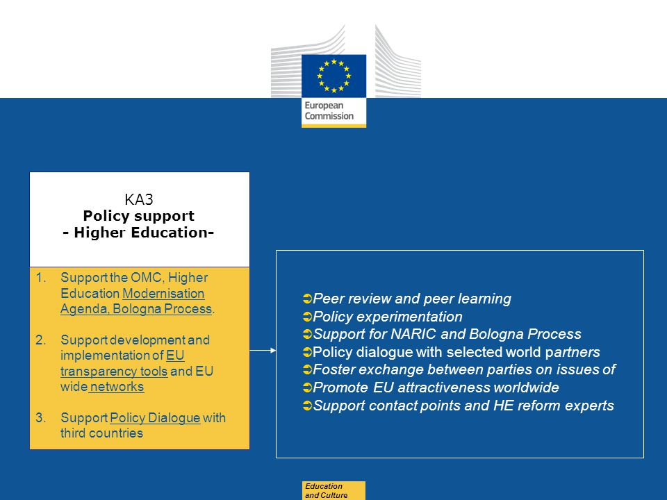 Date: in 12 pts Education and Culture KA3 Policy support - Higher Education- 1.Support the OMC, Higher Education Modernisation Agenda, Bologna Process