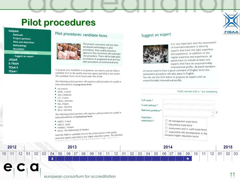 Pilot procedures 2012201320142015 101112010203040506070809101112010203040506070809101112010203 4 