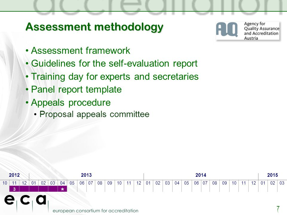 Assessment methodology Assessment framework Guidelines for the self-evaluation report Training day for experts and secretaries Panel report template Appeals procedure Proposal appeals committee 2012201320142015 101112010203040506070809101112010203040506070809101112010203 3 