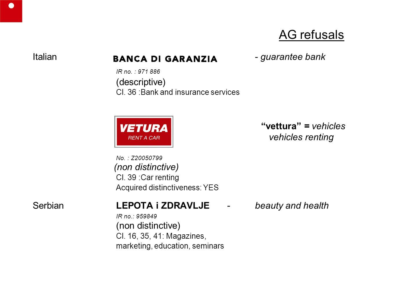 AG refusals Italian- guarantee bank IR no.: 971 886 (descriptive) Cl.