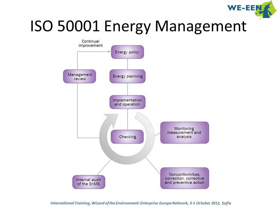 ISO 50001 Energy Management International Training, Wizard of the Environment: Enterprise Europe Network, 3-5 October 2012, Sofia