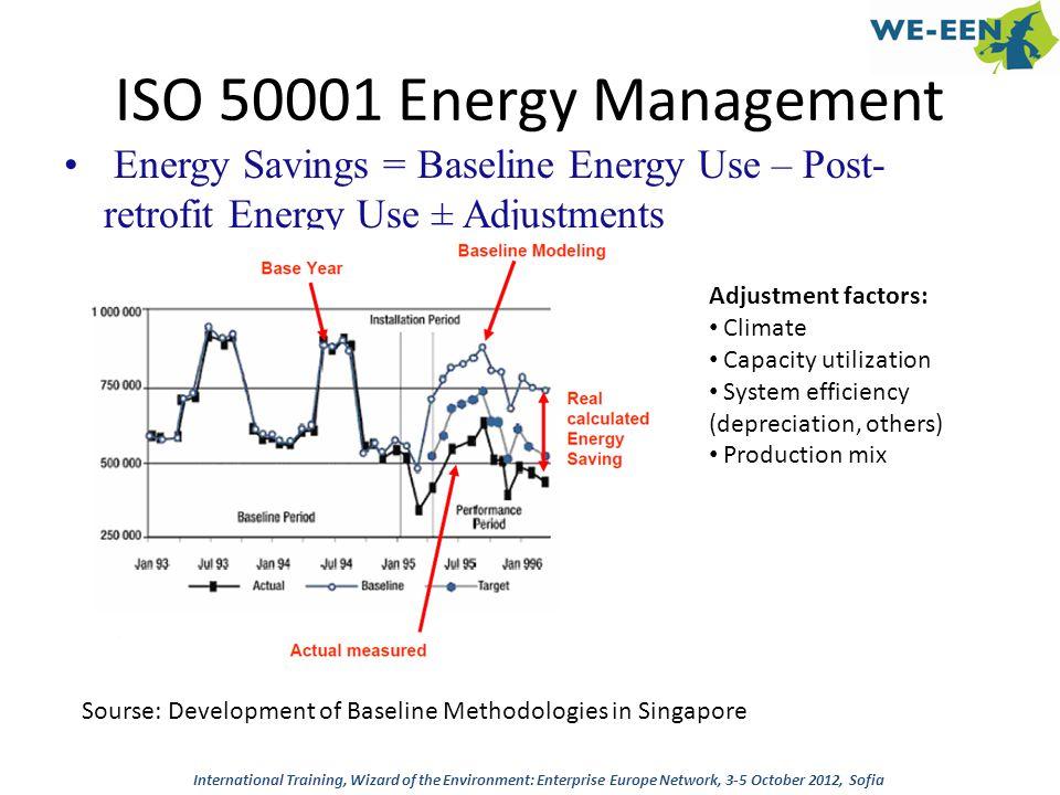 ISO 50001 Energy Management Energy Savings = Baseline Energy Use – Post- retrofit Energy Use ± Adjustments Sourse: Development of Baseline Methodologi
