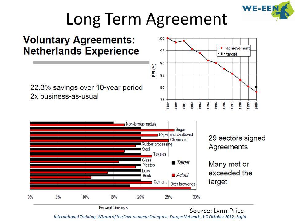 Long Term Agreement Source: Lynn Price International Training, Wizard of the Environment: Enterprise Europe Network, 3-5 October 2012, Sofia