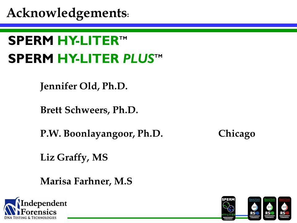 SPERM HYLITER Questions CommentsSamplesGripes Karl Reich Tel 708.234.1200 Fax 708.978.5115 karl@IFI-test.com