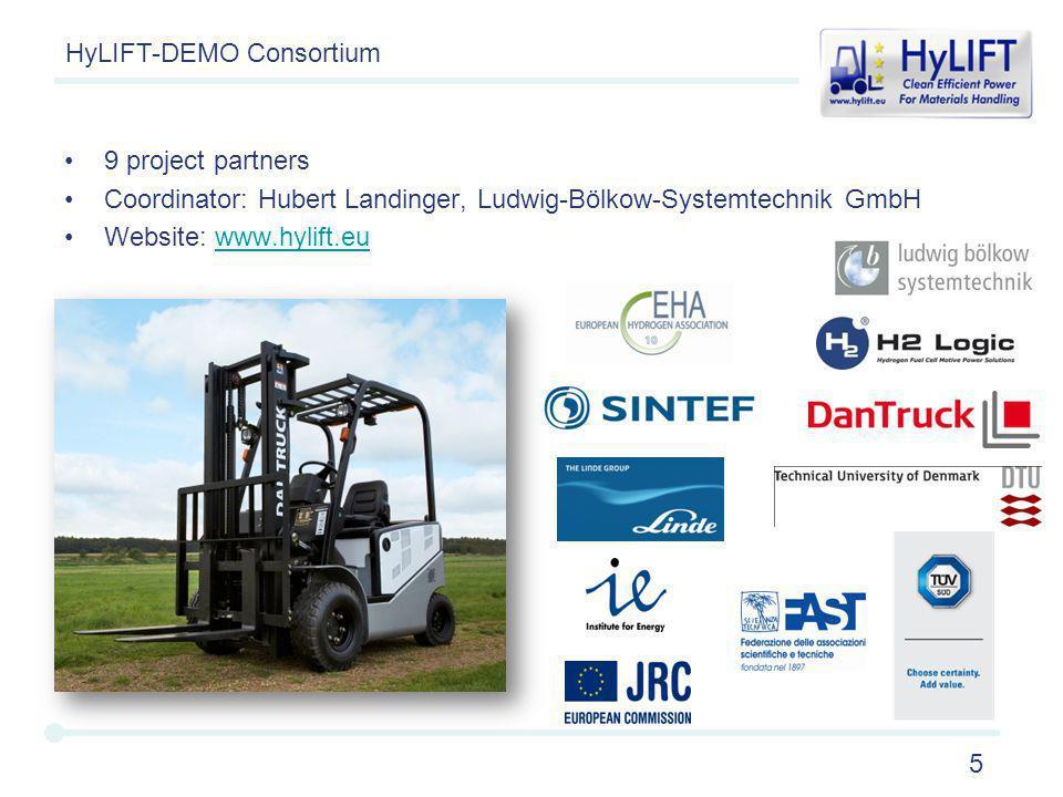 5 HyLIFT-DEMO Consortium 9 project partners Coordinator: Hubert Landinger, Ludwig-Bölkow-Systemtechnik GmbH Website: www.hylift.euwww.hylift.eu