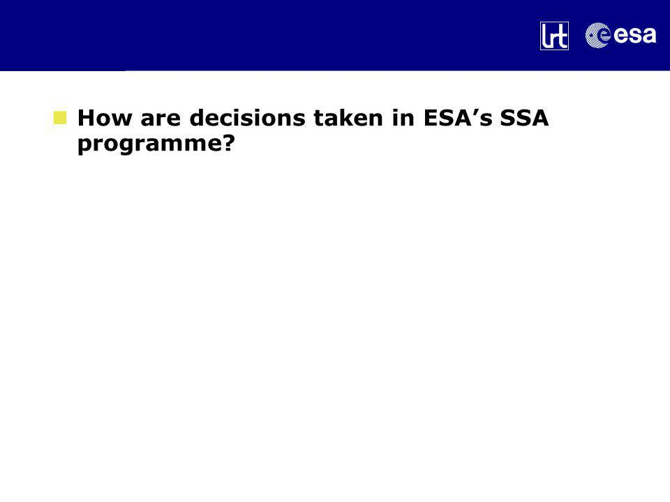 How are decisions taken in ESA's SSA programme