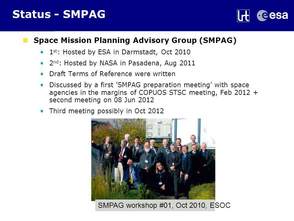 Status - SMPAG Space Mission Planning Advisory Group (SMPAG) 1 st : Hosted by ESA in Darmstadt, Oct 2010 2 nd : Hosted by NASA in Pasadena, Aug 2011 Draft Terms of Reference were written Discussed by a first 'SMPAG preparation meeting' with space agencies in the margins of COPUOS STSC meeting, Feb 2012 + second meeting on 08 Jun 2012 Third meeting possibly in Oct 2012 SMPAG workshop #01, Oct 2010, ESOC