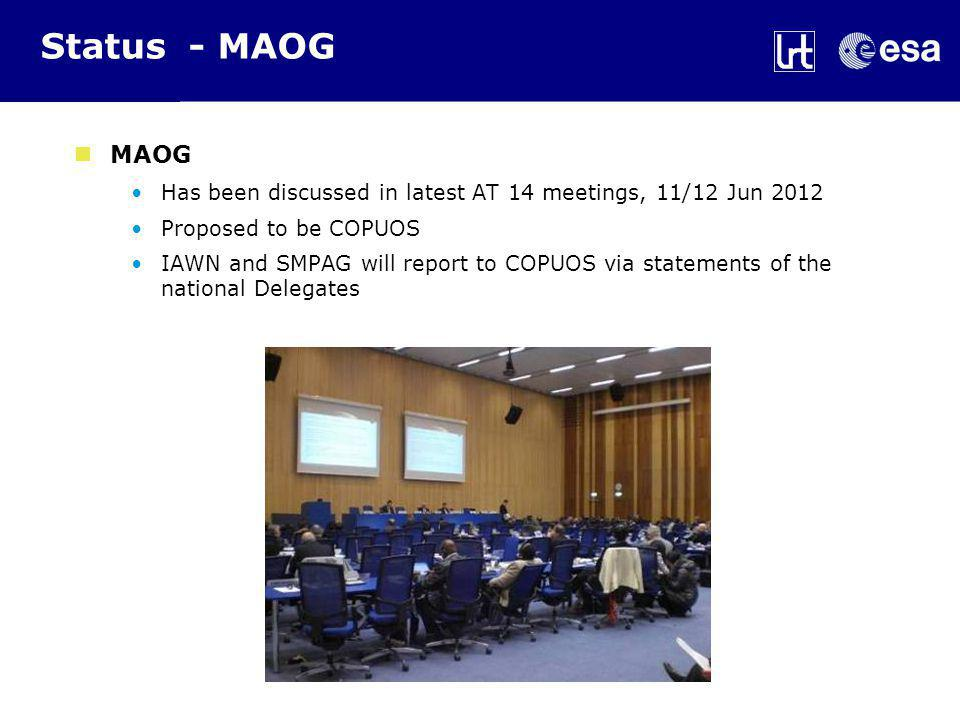 Status - MAOG MAOG Has been discussed in latest AT 14 meetings, 11/12 Jun 2012 Proposed to be COPUOS IAWN and SMPAG will report to COPUOS via statements of the national Delegates
