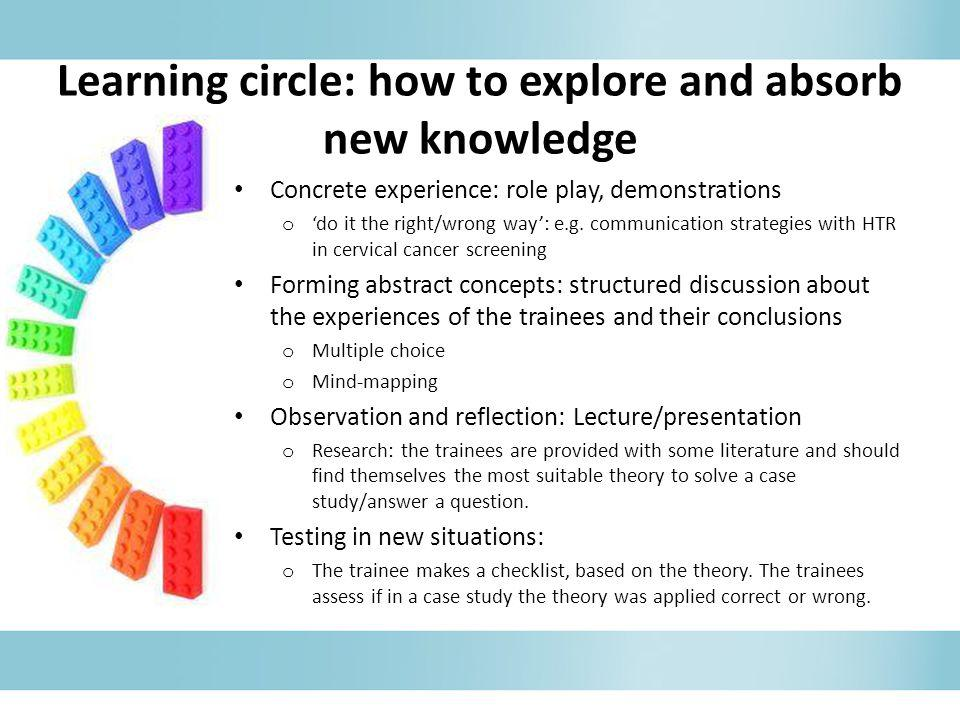 Learning circle: how to explore and absorb new knowledge Concrete experience: role play, demonstrations o 'do it the right/wrong way': e.g. communicat