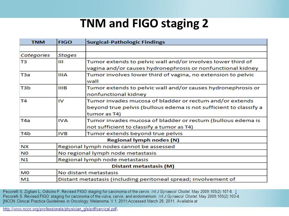 Pecorelli S, Zigliani L, Odicino F. Revised FIGO staging for carcinoma of the cervix. Int J Gynaecol Obstet. May 2009;105(2):107-8. [[ Pecorelli S. Re