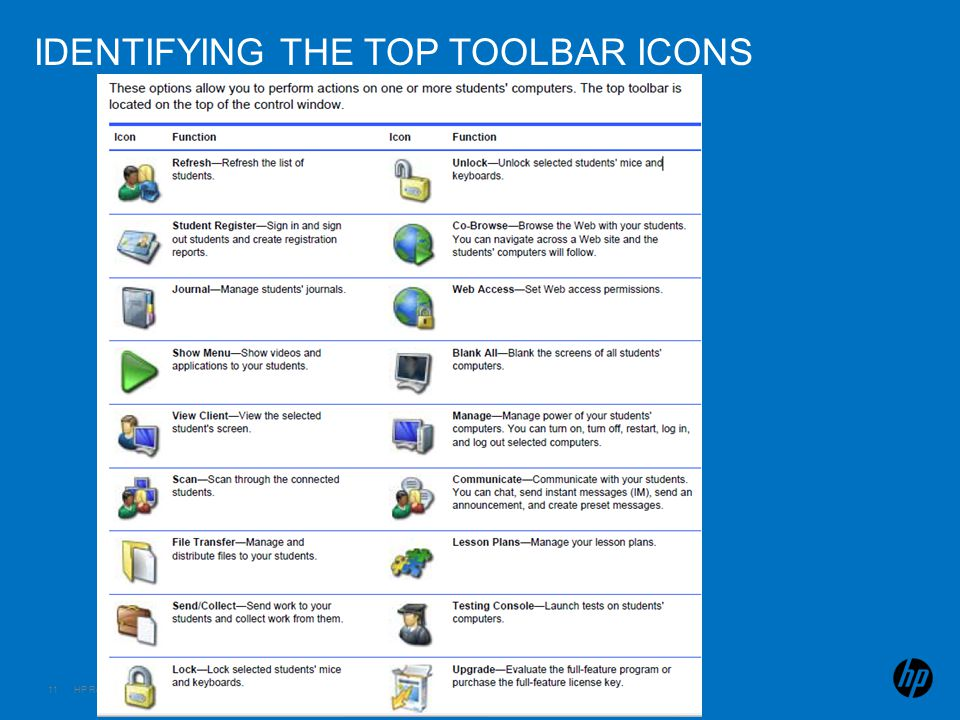 HP Restricted11 IDENTIFYING THE TOP TOOLBAR ICONS
