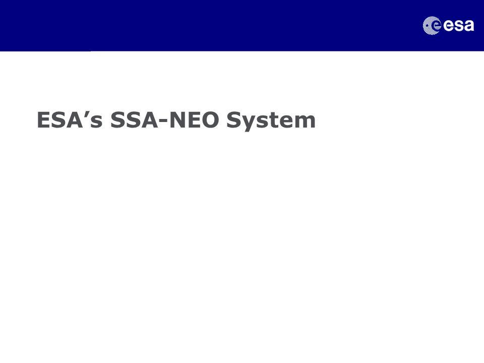 ESA's SSA-NEO System
