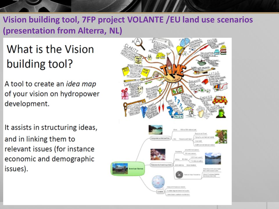 Vision building tool, 7FP project VOLANTE /EU land use scenarios (presentation from Alterra, NL)